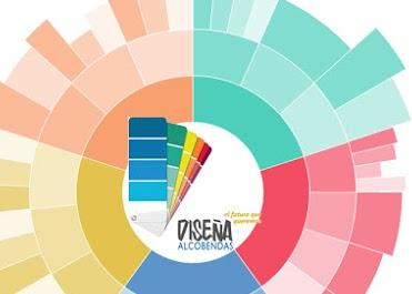 Evaluación del Plan Estratégico Diseña Alcobendas 2020
